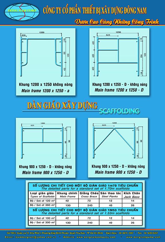 Scaffolding System A